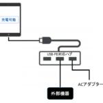 PD-USBハブ